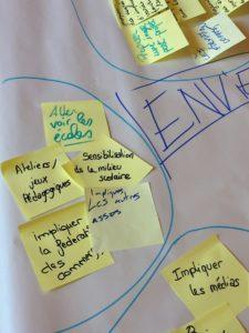 Pendant la soirée de présentation du projet, la trentaine de participants ont été invités à réfléchir ensemble à ce qui pouvait être fait pour lancer l'initiative. (Photo EB - Les Défricheurs)